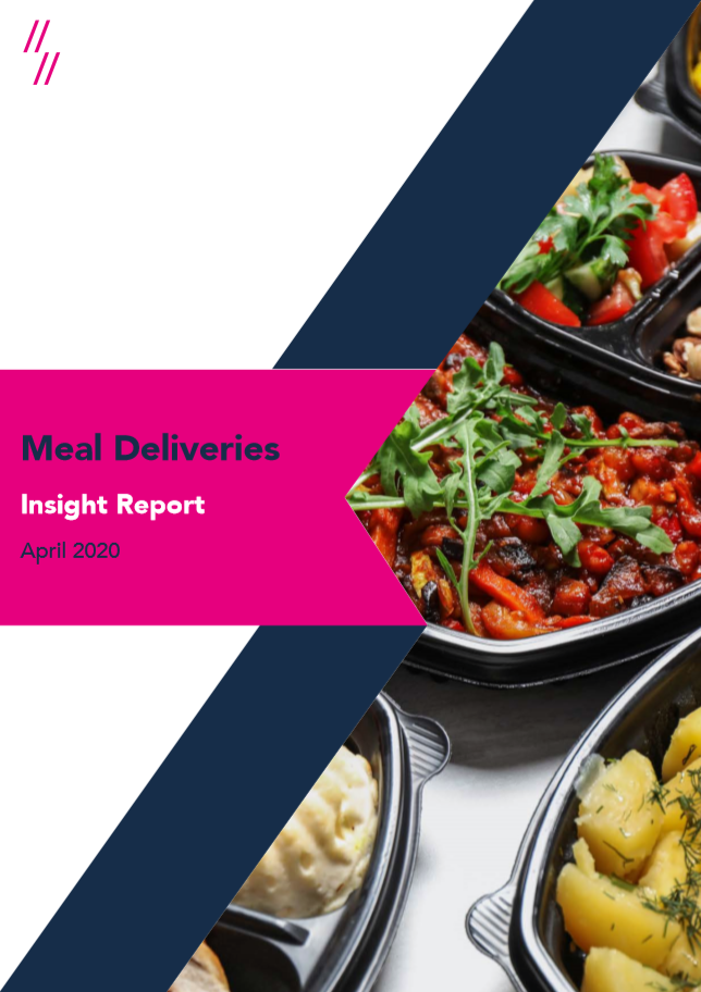 Meal Kit Delivery Market Report - Front Page