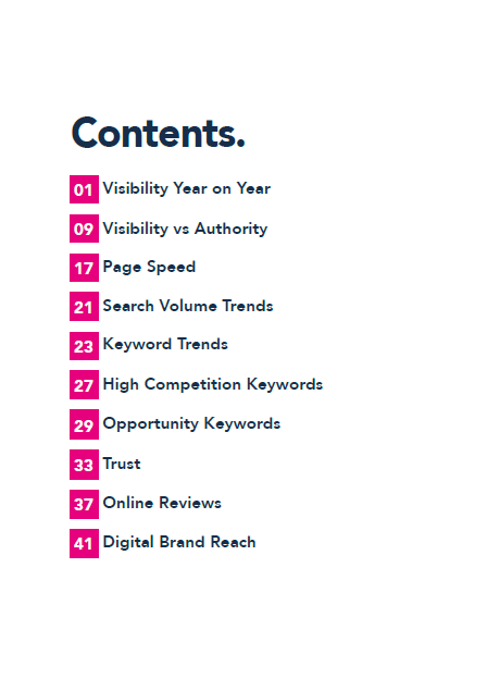 2021 Jewellery Market Report contents page