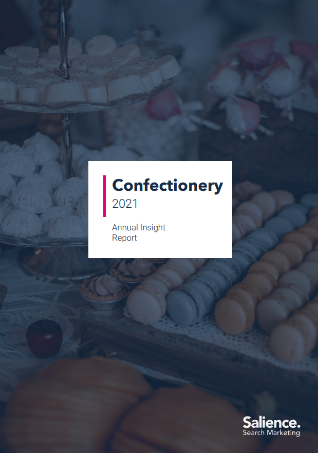 2021 Confectionery Market Report Front Cover