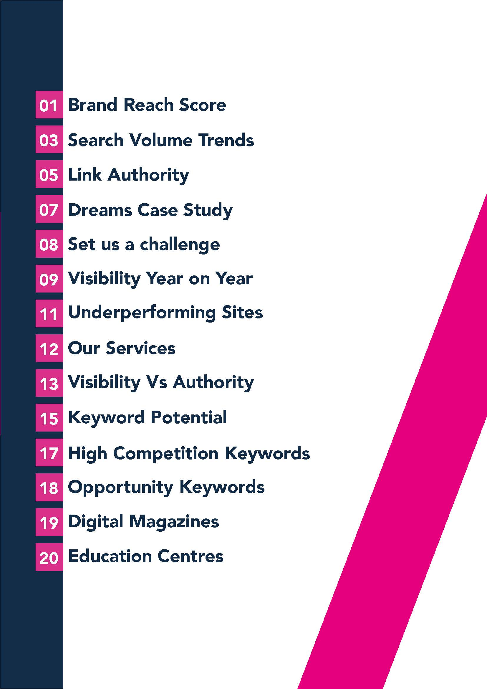 2019 UK Hotel Market Report contents page