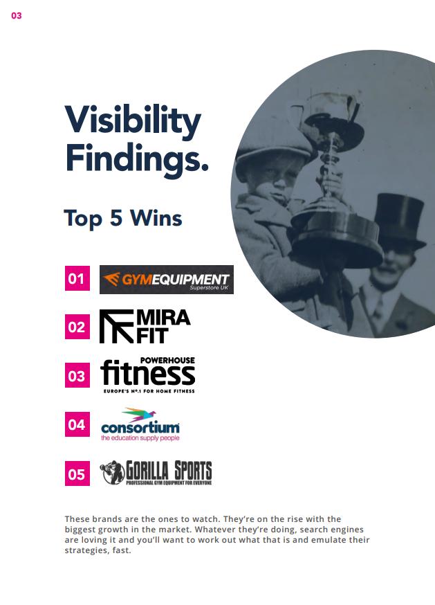 2021 Fitness Equipment Market Report Top 5 winners