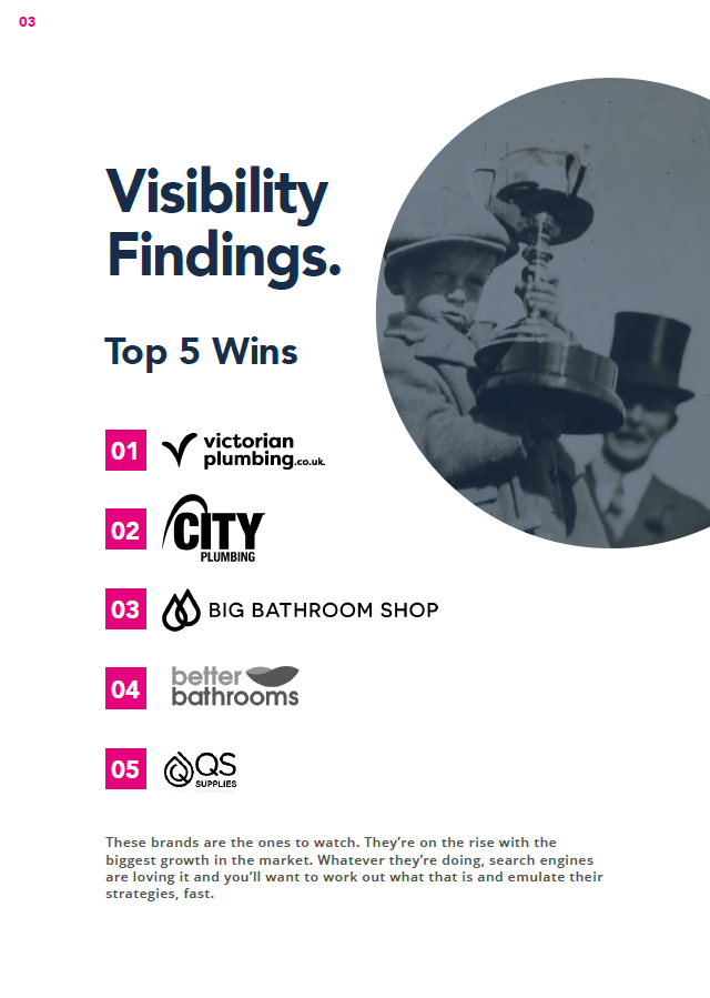 2021 Bathroom Market Report visibility winners