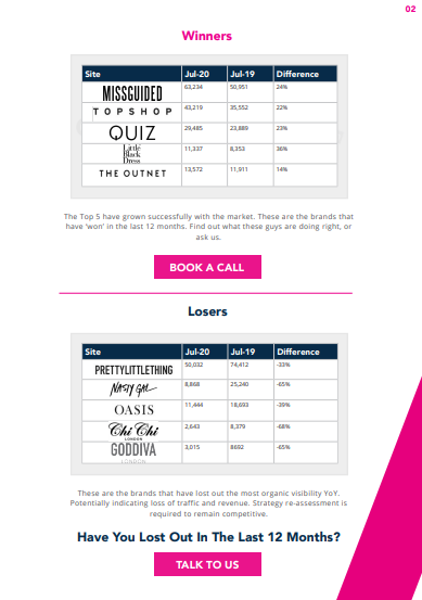 UK womenswear industry Report winner's & losers page