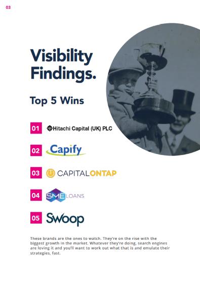 UK Business Finance Market Report Visibility Winners