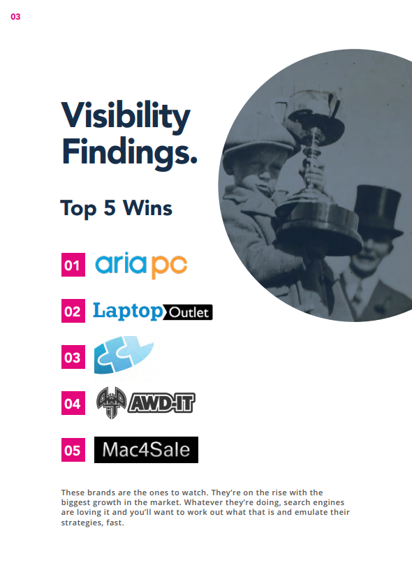 UK Computer Industry Report visibility year on year winners page