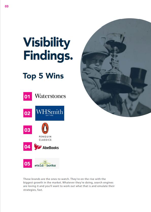 2021 Book Industry Report Winners & Losers