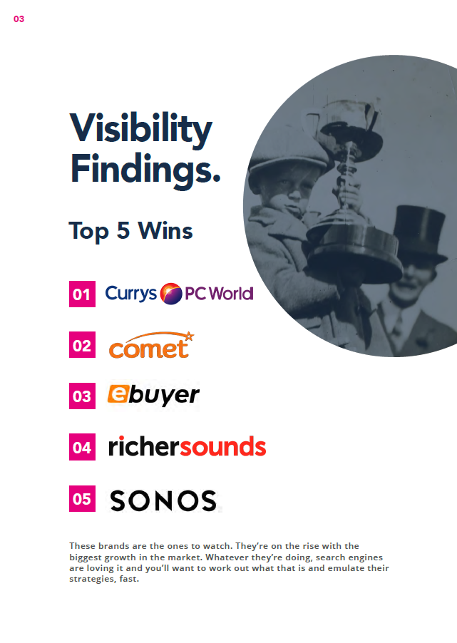 2021 Audio Industry Analysis - Winners