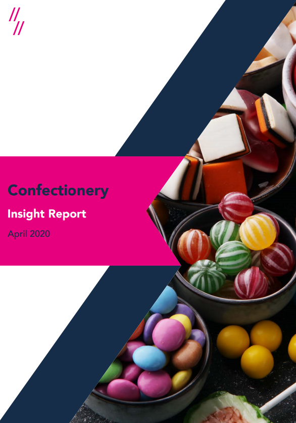 2020 Confectionery Market Report Front Cover